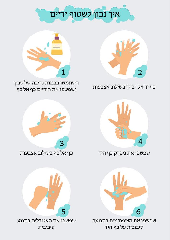 מדבקת קורונה - לשטוף ידיים